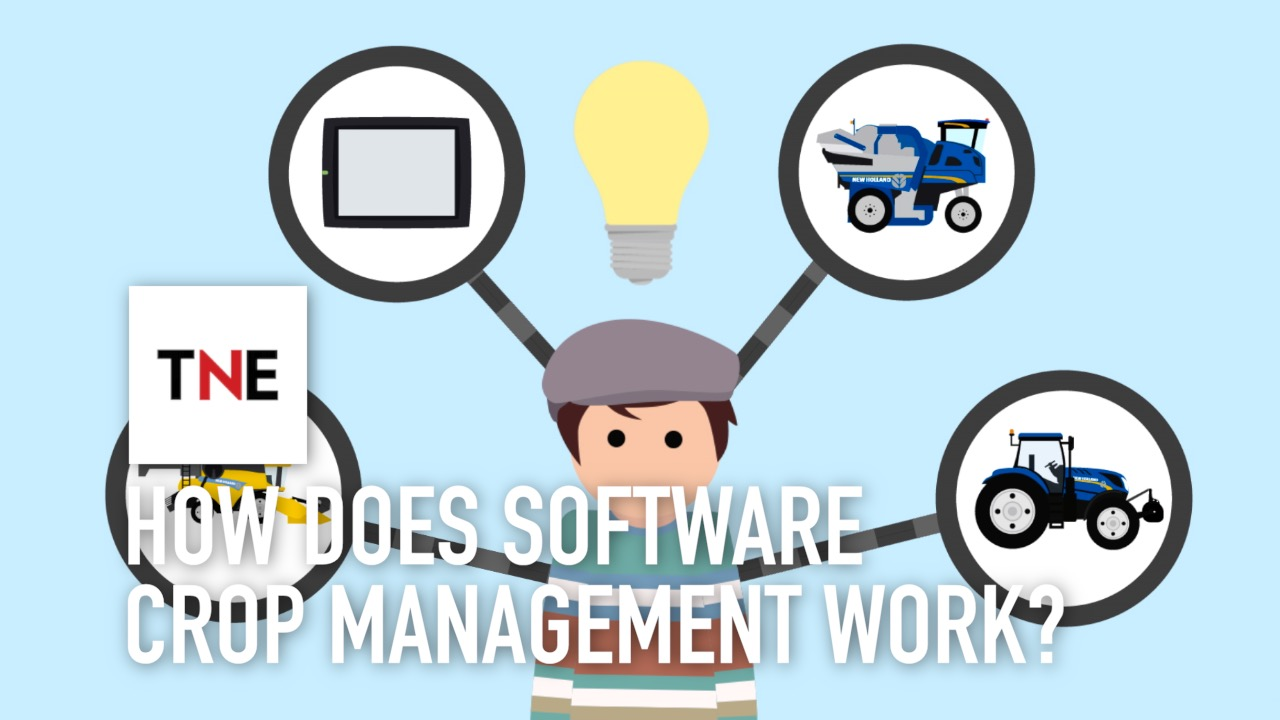 Combining software and smart machines is helping farmers achieve triple bottom line results