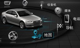 Luxury car brand Audi seeks to dominate China's premium car market through collaboration with top software specialists